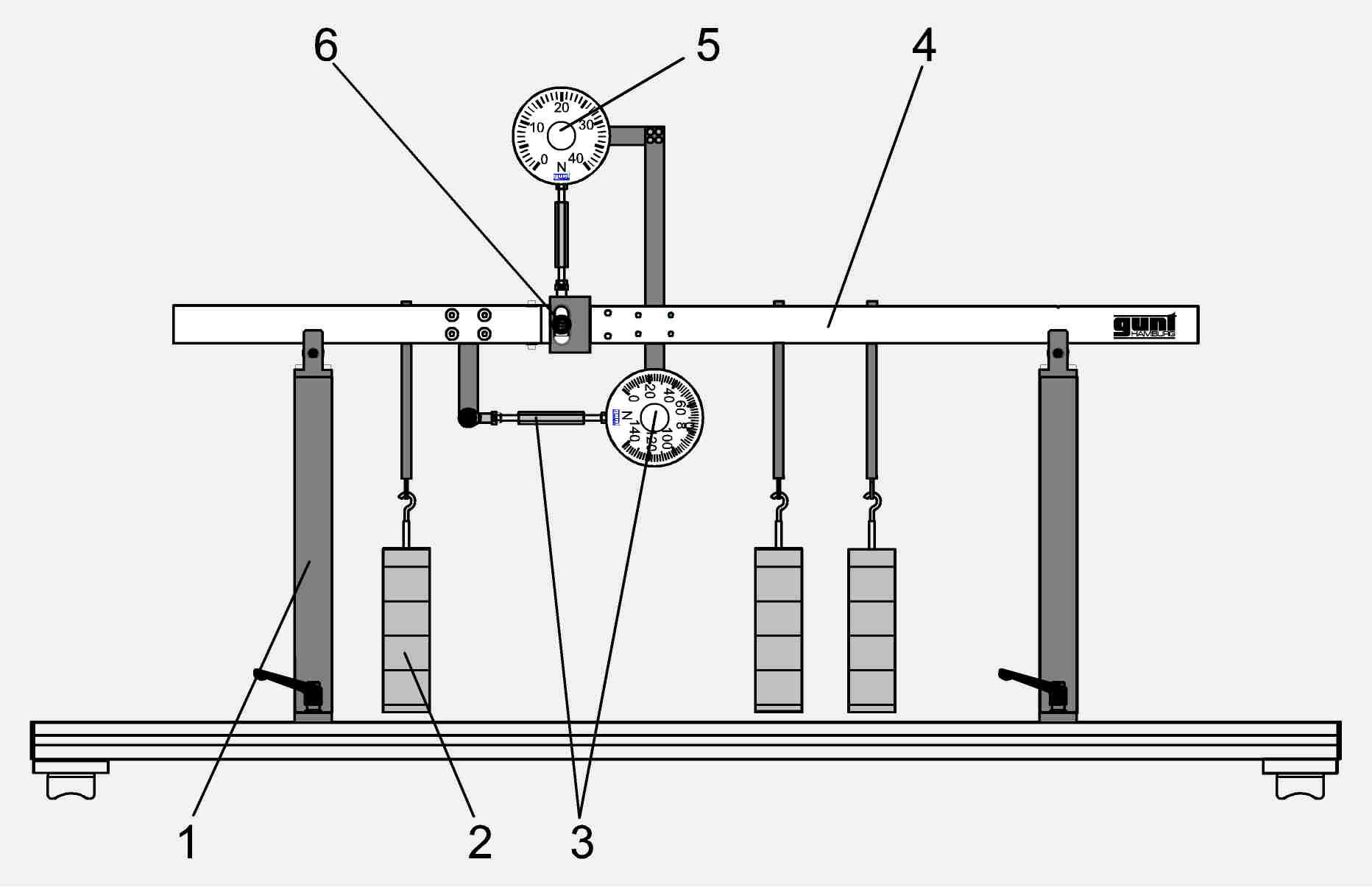 Gunt Equipment For Engineering Education Shear Force And Bending Moment Diagram Shaer Froce 1 Beam Support 2 Weight 3 Gauge With Adjuster Nut To Determine The 4 5 6 Hinge Degrees Of