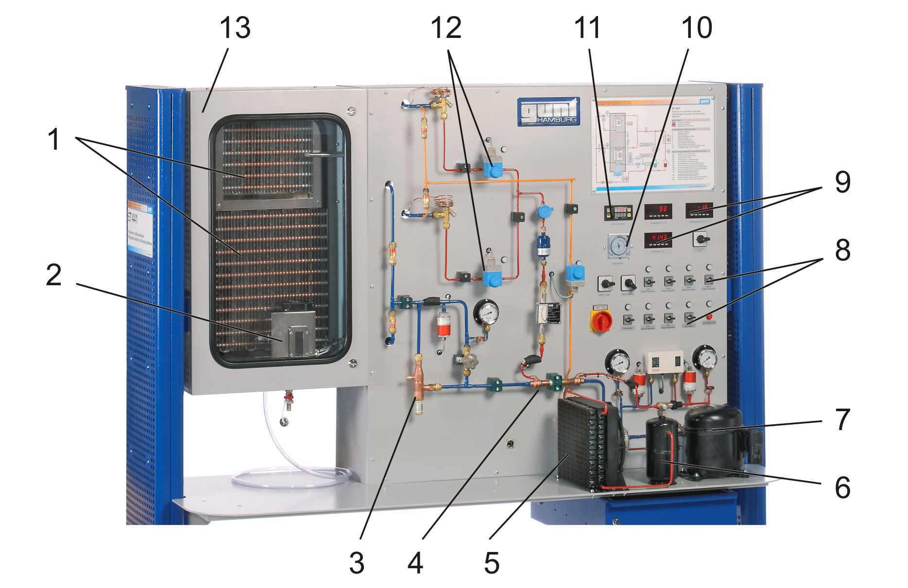 Gunt Equipment For Engineering Education Receivers Refrigeration Wiring Diagrams Heated 1 Evaporator 2 Humidifier 3 Evaporation Pressure Controller 4 Heat Exchanger 5 Condensing Unit 6 Receiver 7 Compressor 8 Controls 9 Temperature And